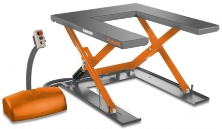 DOSTAWA GRATIS! 32240153 Kompaktowy stół niskiego podnoszenia Unicraft (udźwig: 1000 kg, wymiary platformy: 1450x1140 mm, wysokość podnoszenia min/max: 80/760 mm)