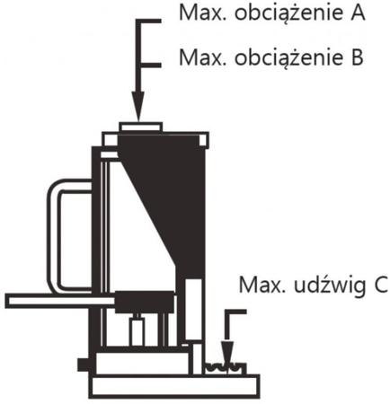 DOSTAWA GRATIS! 32240217 Podnośnik maszynowy Unicraft (udźwig: 10 t)
