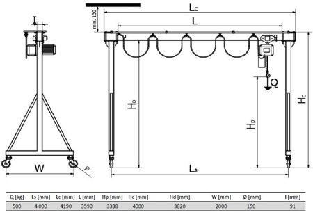 DOSTAWA GRATIS! 33966201 Wciągarka bramowa skręcana miproCrane DELTA 300, wciągnik łańcuchowy elektryczny zintegrowany z wózkiem + kaseta sterująca (udźwig: 500 kg, rozpiętość: 4000 mm, wysokość podnoszenia: 3338 mm)