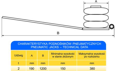 Podnośnik pneumatyczny - bałwanek (udźwig: 2T) 62725787