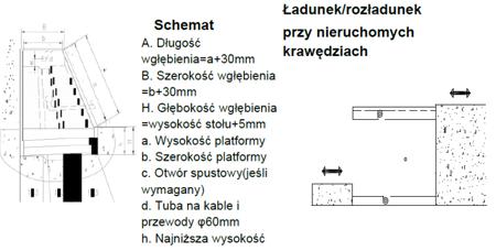 Stacjonarny stół podnośny  (udźwig: 800 kg, wymiary platformy: 1700x1000 mm, wysokość podnoszenia min/max: 706-4210 mm) 31046316